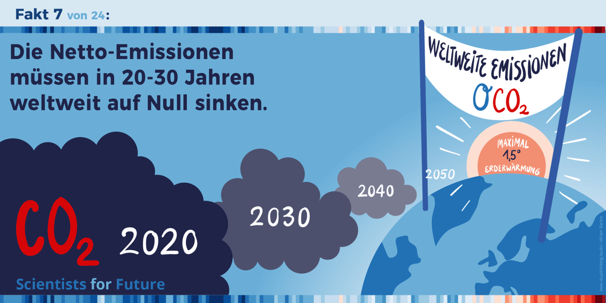 Open Your Course 4 Climate Crisis! |17.-23.5.